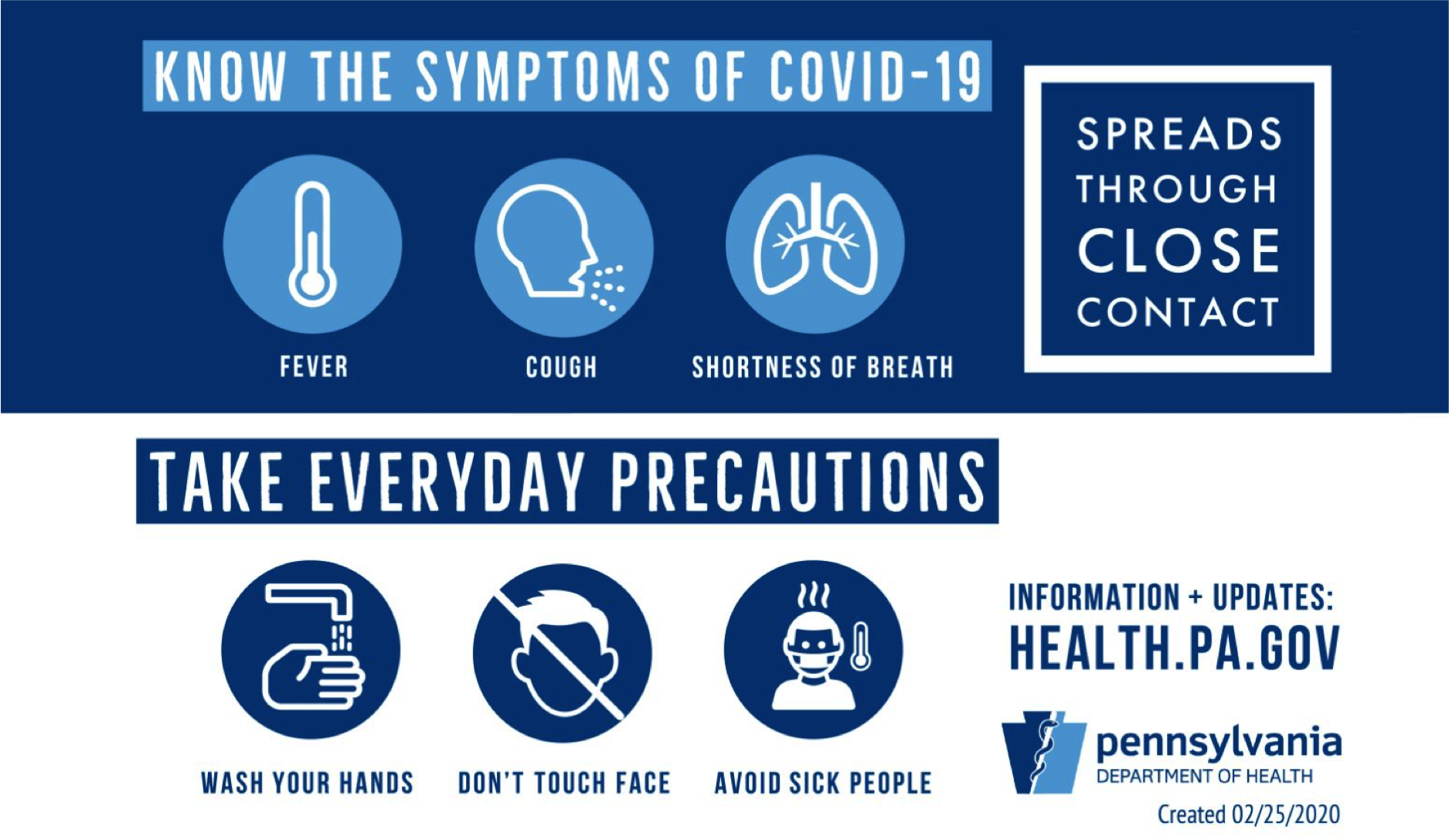 A graphic with the symptoms of COVID-19(fever, cough, shortness of breath) and recommended precautions (wash your hands, don't touch face, avoid sick people)