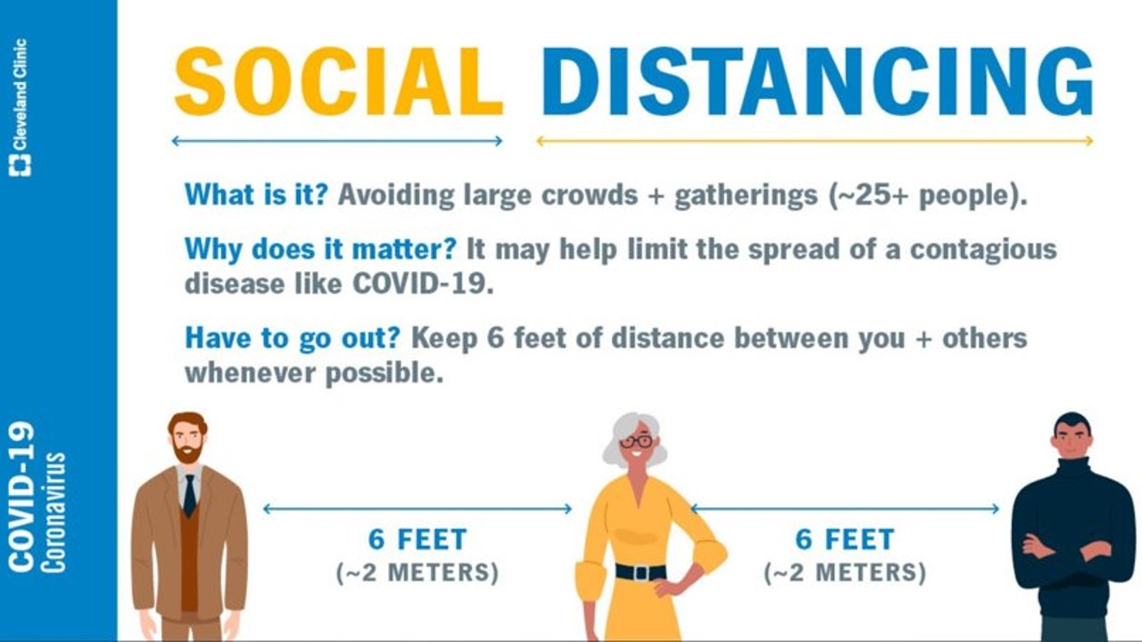 Graphic depicting importance of social distancing. Remain 6 feet away from others when possible